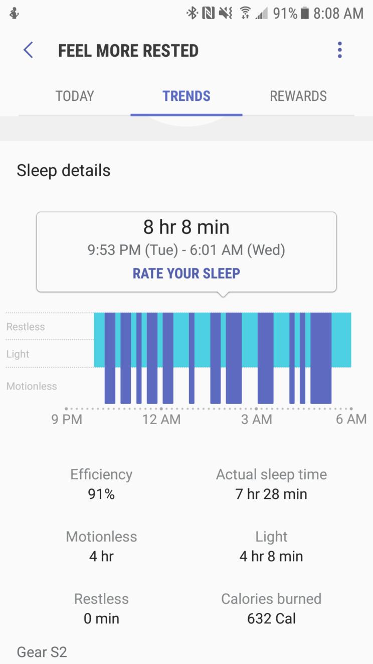 Sleep and caffeine
